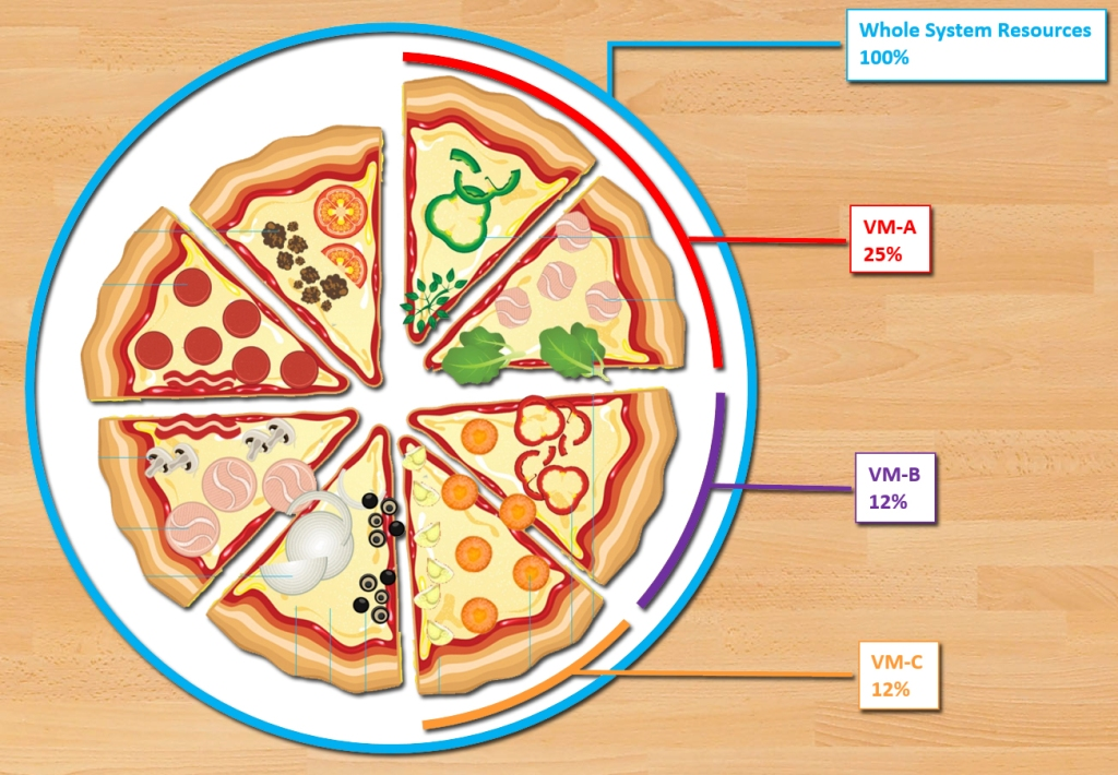 pizza ilustration